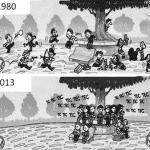 Diferencia entre 1980 y 2013